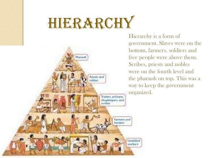 Ancient egypt homework