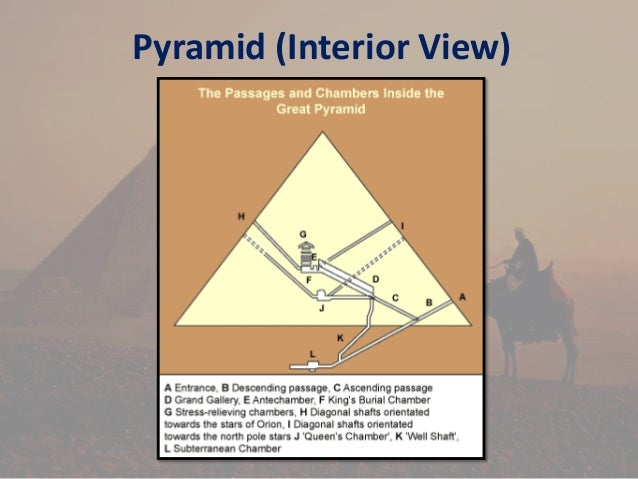 ancient egypt powerpoint