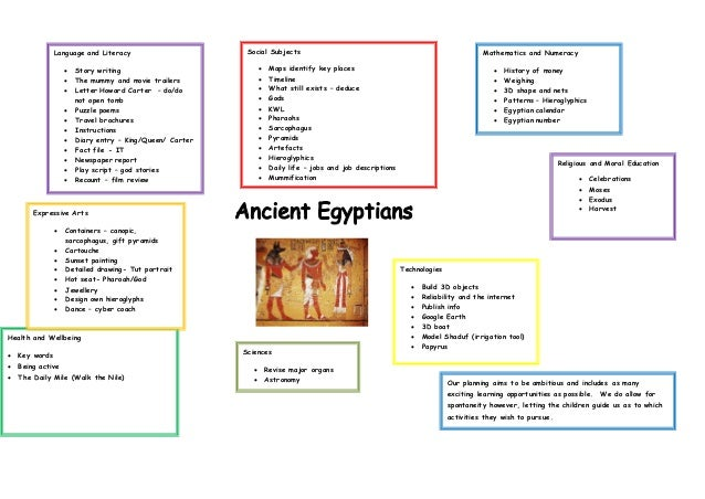 Fja ancient egyptian essay topics