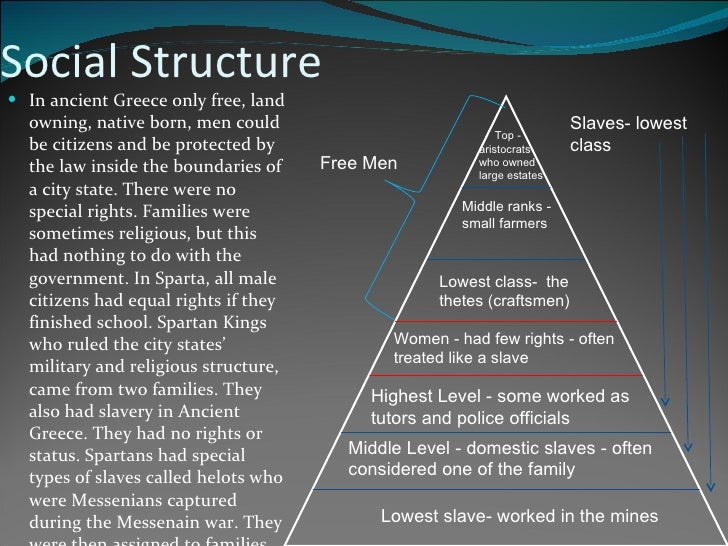 essay on social structure In this paper i will examine the social structure theory, along with its definition and how the different types of theories make up the social structure theory i will also attempt to discuss the strain, culture conflict, and social disorganization theory all of which make up the social conflict theory.