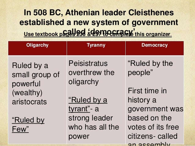 the differences and similarities between the athenian democracy and roman republica Roman republic vs athenian democracy roman republic/ athenian democracy and the united states there are many difference and similarities between these city.
