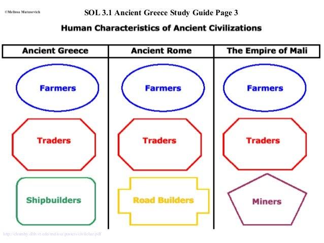 Venn Diagram Ancient Civilizations - Block And Schematic Diagrams •