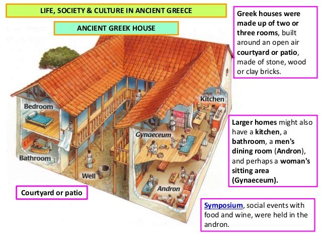 Ancient Greece Life Society And Culture
