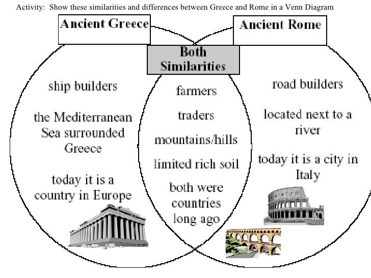 compare and contrast the greeks and romans Education in ancient rome progressed  the situation of the greeks was ideal for the foundation of literary  but in contrast, the romans lacked such a.