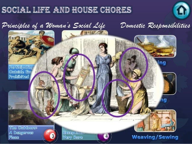 an analysis of the roles of women in ancient greece Greek women and death, ancient and modern: a comparative analysis 1 evy johanne håland abstract the central theme of this article is women's role in connection with the.