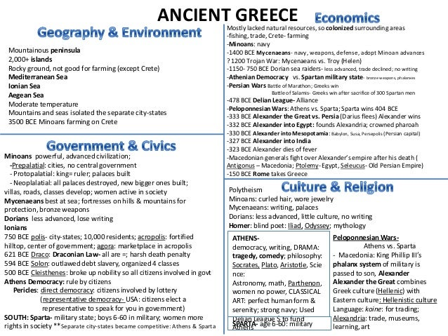 ancient greece study guide rh slideshare net ancient greece study guide 9th grade ancient greece study guide packet
