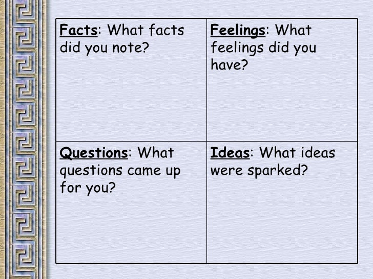 Ideas : What ideas were sparked? Questions : What questions came up for you? Feelings : What feelings did you have? Facts ...