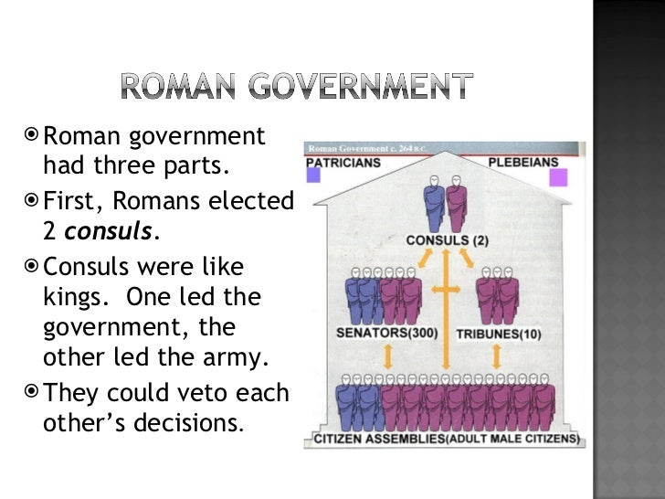 development of roman political system 2012-9-12  how did greece and rome influence the us our government is  greeks had a systematic set of political theories  members of the roman senate held the.