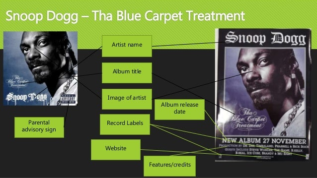 Ancillary Research Task Analysis of Magazine ads and Digipaks; 2. Snoop Dogg – Tha Blue Carpet Treatment ...