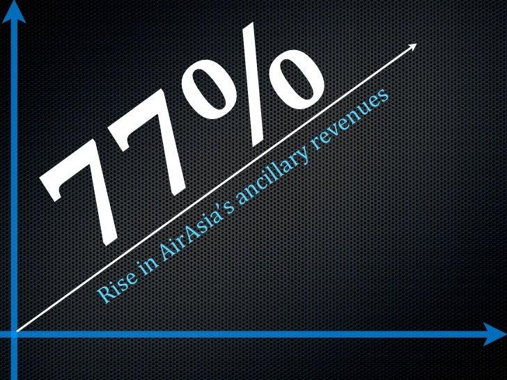%          7                                                  es                                                u         ...