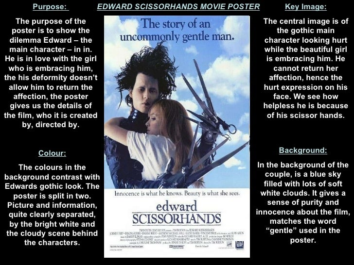 edward scissorhands film essay I have watched edward scissorhands ever since i was a little girl, this movie has always held a very special place in my heart i think because i could relate to edward no, i don't have scissors for hands, but what i mean is that this is a fairytale story, but this is a simple story of a man who.