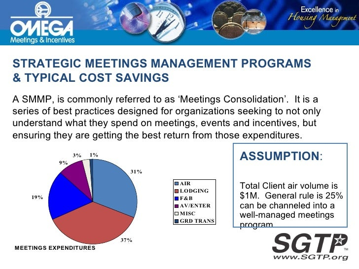 STRATEGIC MEETINGS MANAGEMENT PROGRAMS  & TYPICAL COST SAVINGS A SMMP, is commonly referred to as 'Meetings Consolidation'...