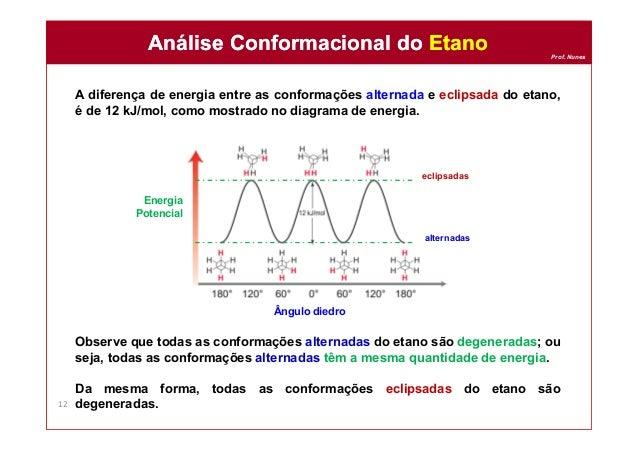 Prof. Nunes A diferença de energia entre as conformações alternada e eclipsada do etano, é de 12 kJ/mol, como mostrado no ...