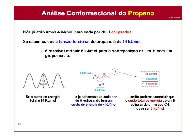 Prof. Nunes Nós já atribuímos 4 kJ/mol para cada par de H eclipsados. Se sabemos que a tensão torsional do propano é de 14...