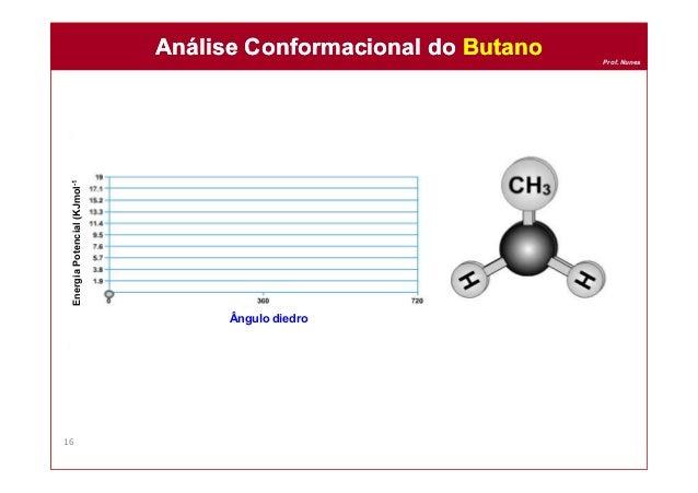 Prof. Nunes Análise Conformacional do ButanoAnálise Conformacional do Butano 16 Ângulo diedro EnergiaPotencial(KJmol-1Ener...