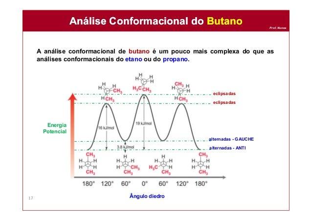 Prof. Nunes A análise conformacional de butano é um pouco mais complexa do que as análises conformacionais do etano ou do ...