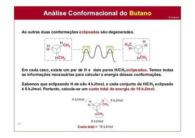 Prof. Nunes As outras duas conformações eclipsadas são degeneradas. Em cada caso, existe um par de H e dois pares H/CH3 ec...