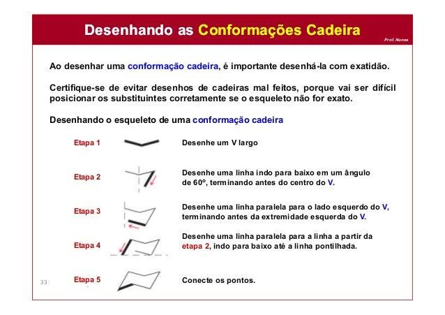 Prof. Nunes Ao desenhar uma conformação cadeira, é importante desenhá-la com exatidão. Certifique-se de evitar desenhos de...