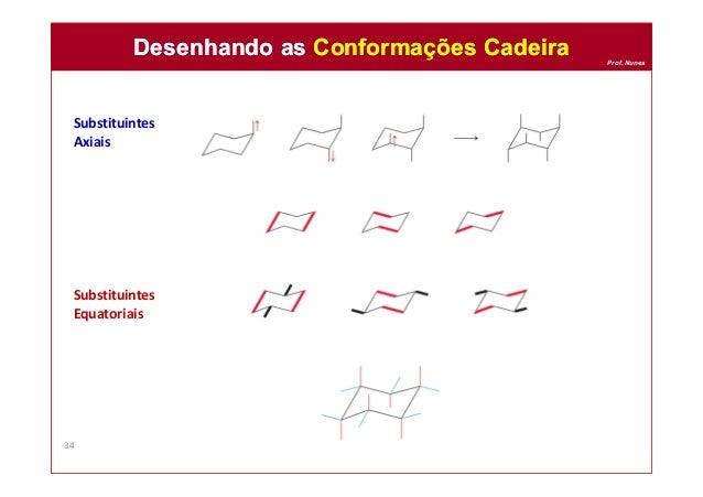 Prof. Nunes Substituintes Axiais Substituintes Equatoriais Desenhando as Conformações CadeiraDesenhando as Conformações Ca...