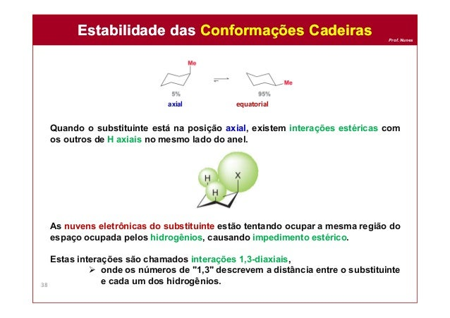 Prof. Nunes Quando o substituinte está na posição axial, existem interações estéricas com os outros de H axiais no mesmo l...