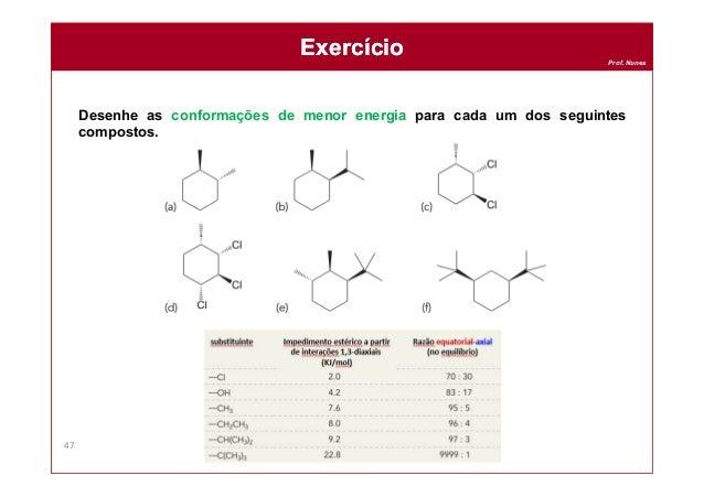 Prof. Nunes Desenhe as conformações de menor energia para cada um dos seguintes compostos. ExercícioExercício 47