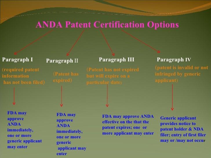 anda raaj ppt patent iv certification paragraph