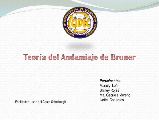 Participantes:Marioly LeónShirley RojasMa. Gabriela MorenoIvette ContrerasFacilitador: Juan del Cristo Schotborgh