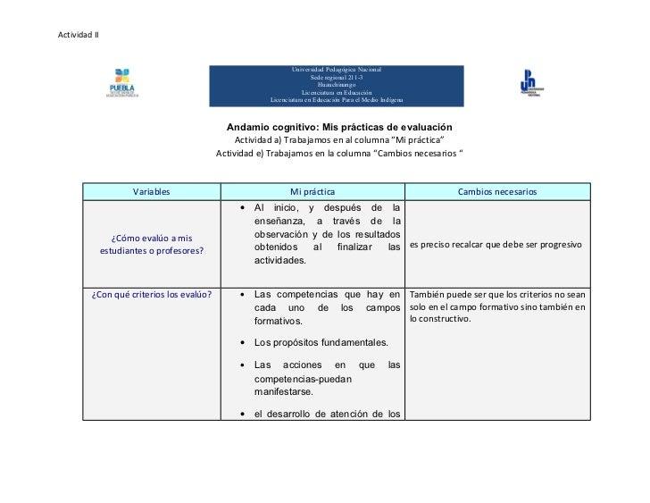 Actividad II                                                               Universidad Pedagógica Nacional                ...