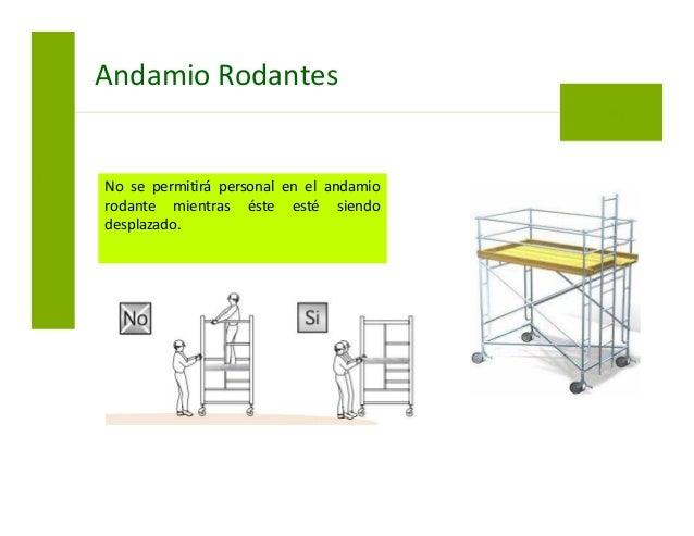 Magnífico Una Plataforma Rodante Marco Modelo - Ideas de Arte ...