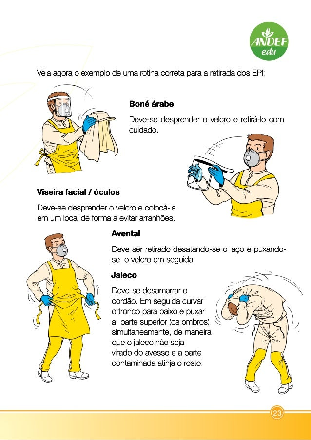 14e3b3613cb0b Manual de Boas Práticas no Uso de EPIs