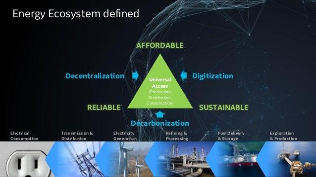 ... Overview Anders Maltesen | GE Power; 2.