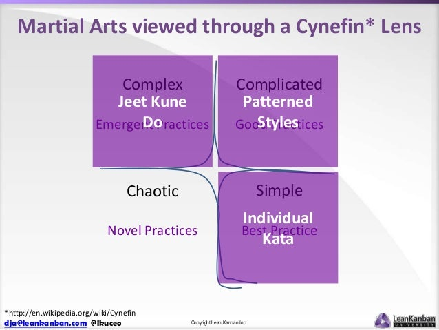 Martial Arts viewed through a Cynefin* Lens Complex Jeet Kune Do Emergent Practices  Complicated Patterned Styles Good Pra...