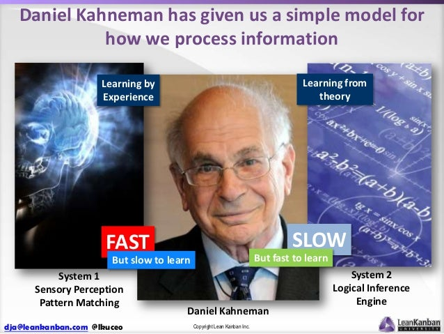 Daniel Kahneman has given us a simple model for how we process information Learning from theory  Learning by Experience  S...