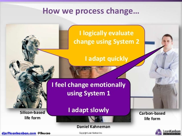 How we process change… I logically evaluate change using System 2 I adapt quickly  I feel change emotionally using System ...