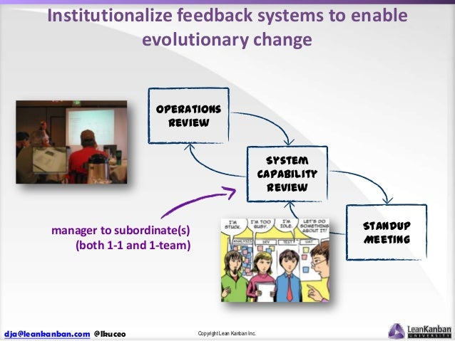 Institutionalize feedback systems to enable evolutionary change  Operations Review System Capability Review Standup Meetin...