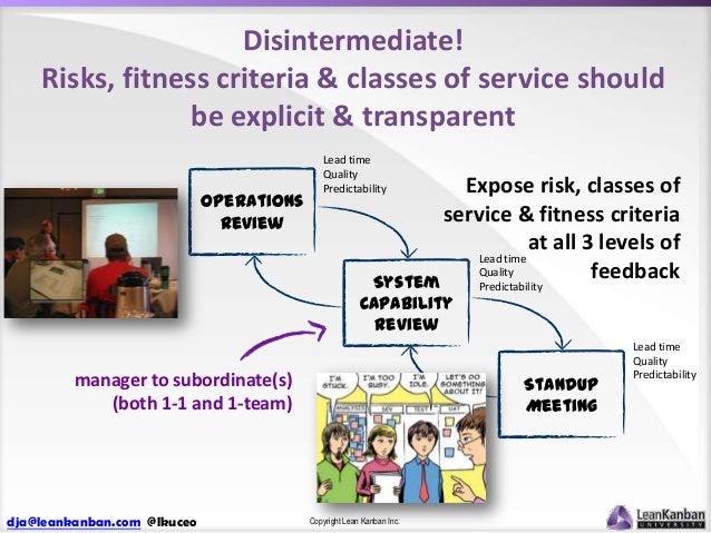 Disintermediate! Risks, fitness criteria & classes of service should be explicit & transparent Operations Review  Lead tim...