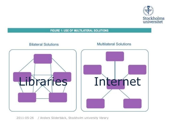 Internet<br />Libraries<br />2011-05-26<br />/ Anders Söderbäck, Stockholm universitylibrary<br />