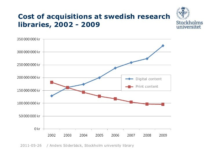 Costofacquisitions at swedish research libraries, 2002 - 2009<br />Digital content<br />Print content<br />2011-05-26<br /...