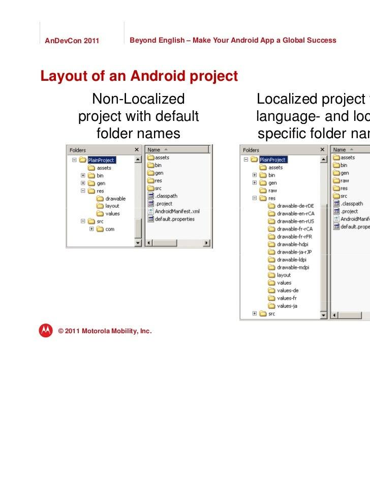 Motorola Inc.: Bandit Pager Project Harvard Case Solution & Analysis