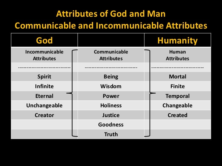 God And The Natural Goodness Of Man