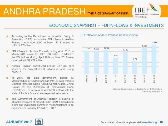 Andhra Pradesh State Report - January 2017