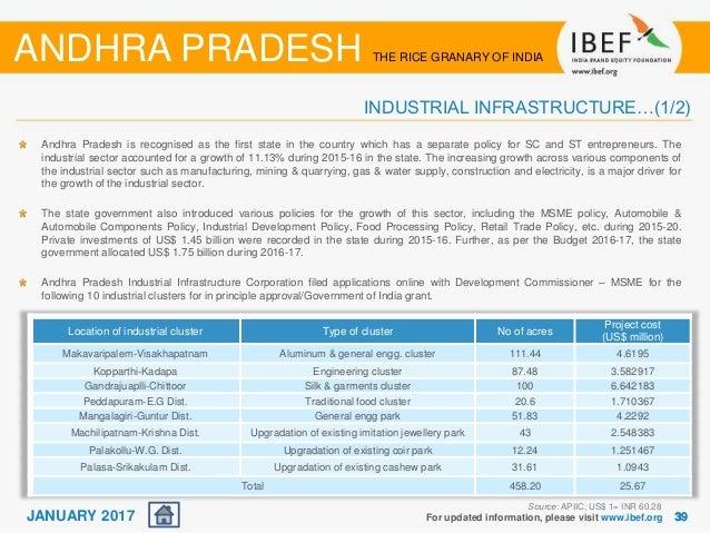 Report on andhra pradesh