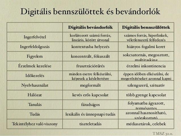 Digitális bennszülöttek és bevándorlók                             Digitális bevándorlók         Digitális bennszülöttek  ...