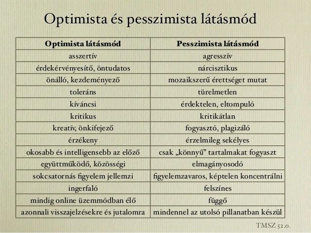 Optimista és pesszimista látásmód       Optimista látásmód                      Pesszimista látásmód              asszertí...