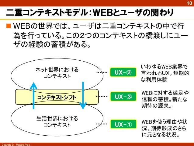Copyright © Masaya Ando 10 二重コンテキストモデル:WEBとユーザの関わり  WEBの世界では、ユーザは二重コンテキストの中で行 為を行っている。この2つのコンテキストの橋渡しにユー ザの経験の蓄積がある。 コンテキ...