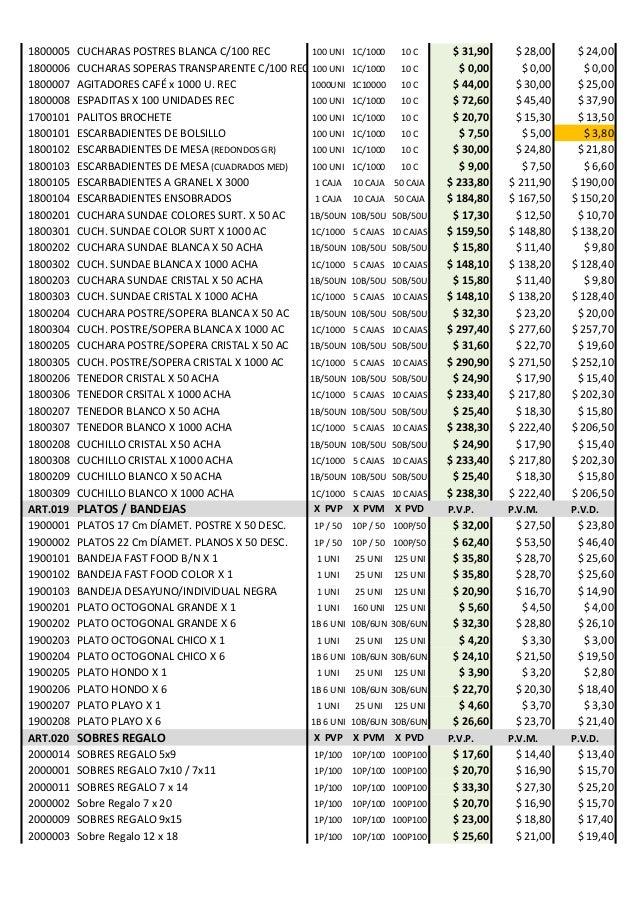 Andorpel Lista De Precios Noviembre 2015
