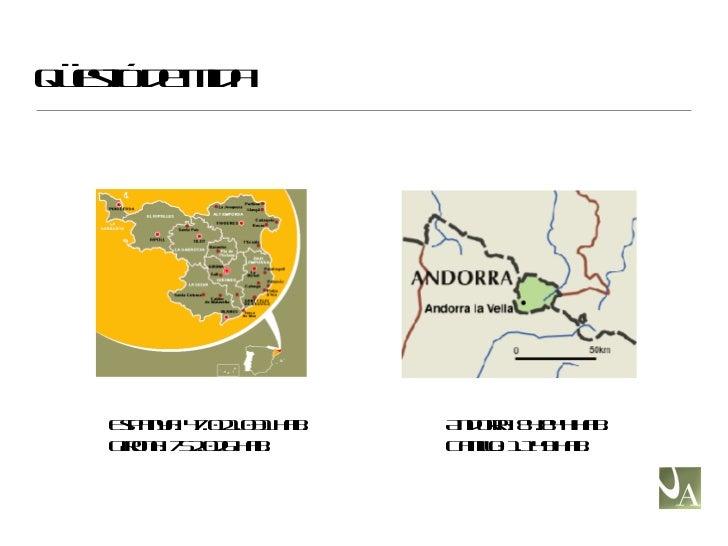 Qüestió de mida Espanya: 47.021.031 hab. Girona: 752.026hab. Andorra: 84.844 hab. Canillo: 1.149hab.