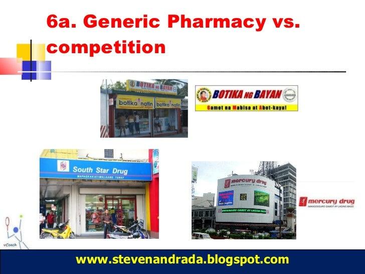 Andrada, steven michael v54 10 step marketing plan generics