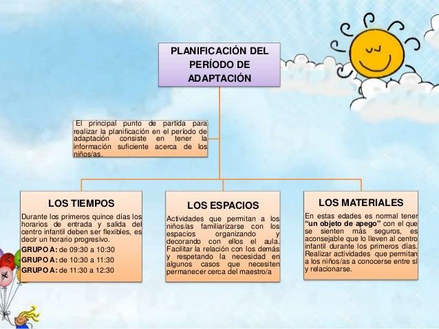 Adaptaci n ni os de 2 a 3 a os por jeanneth vivas for Actividades para jardin maternal sala de 2
