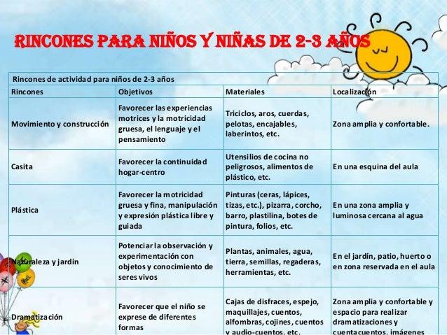 Adaptaci n ni os de 2 a 3 a os por jeanneth vivas for Actividades para jardin infantil